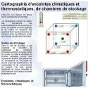 Centrale Acquisition métrologie